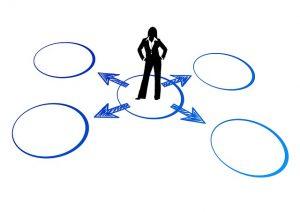 zakelijke vrouw verschillende richtingen met achtergestelde lening